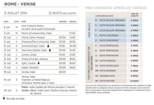 Regent Cruises Croisière Opéra de Vérone